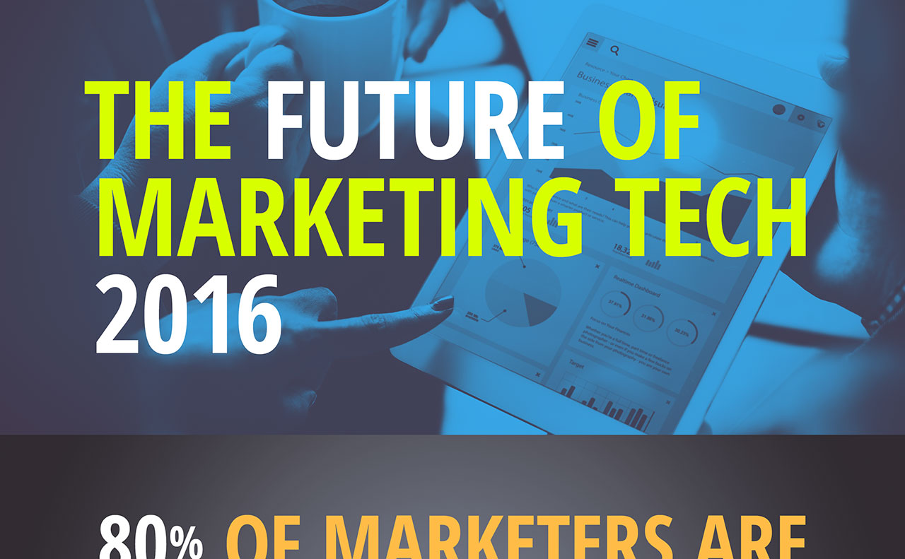 The Future of Marketing Tech 2016